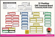 Community Health Care Center (CHC) Dry Erase Command Board from Disaster Management Systems