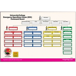 EOC Dry Erase Command Board for Universities and Colleges from Disaster Management Systems