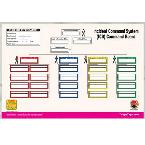 Generic ICS Dry Erase Command Board from Disaster Management Systems