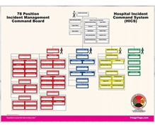 Large HICS Command Board from Disaster Management Systems