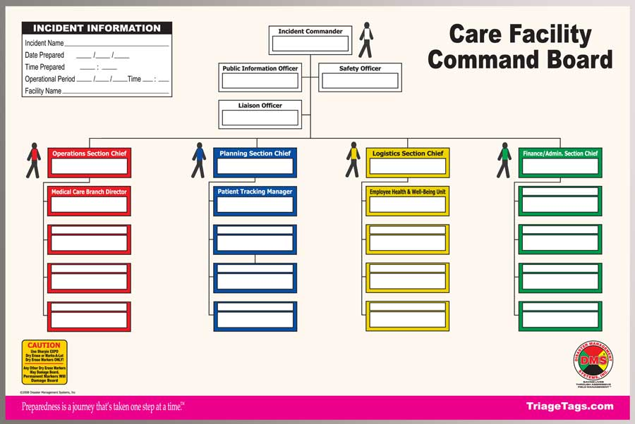 Care Facility Dry Erase Command Board from Disaster Management Systems