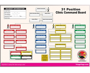 Clinic Command Dry Erase Board from Disaster Management Systems