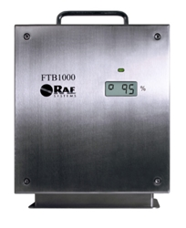 Stainless Steel PowerPak for MeshGuard from RAE Systems by Honeywell