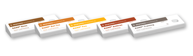 RAMP System Cartridge Replacement Plans from Response Biomedical